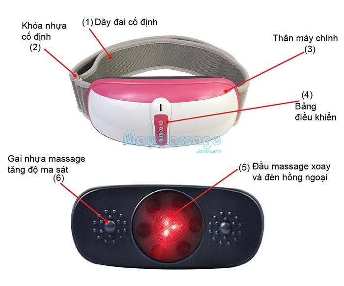 Đai massage bụng Nhật Bản Nikio NK-169 rung lắc xoay hồng ngoại