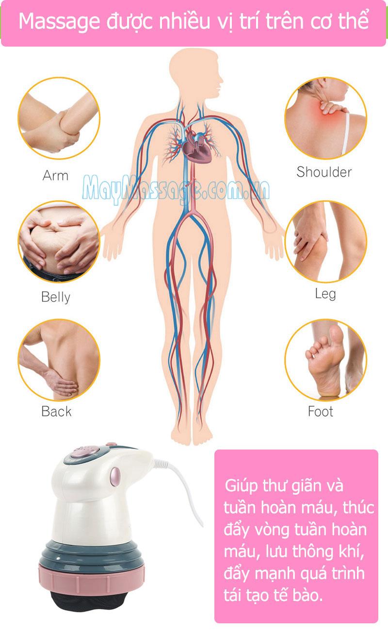 Máy massage cầm tay Body Innovation MA-118